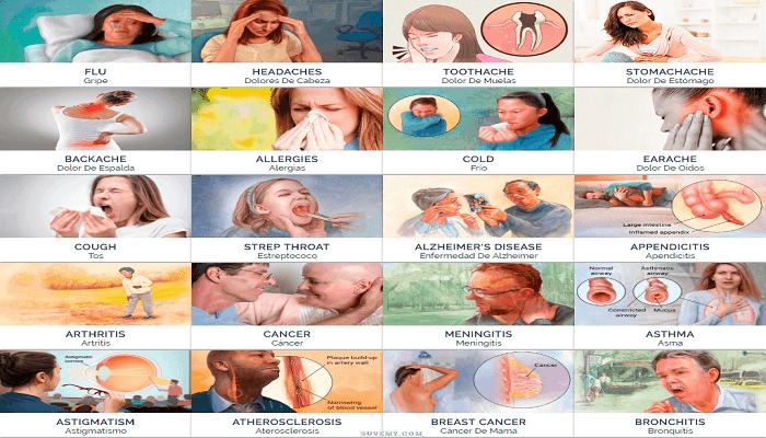 enfermedades en inglés